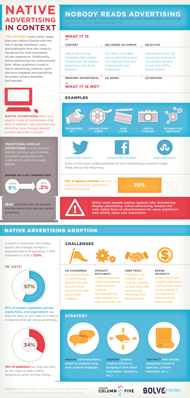 infografica-native-advertising