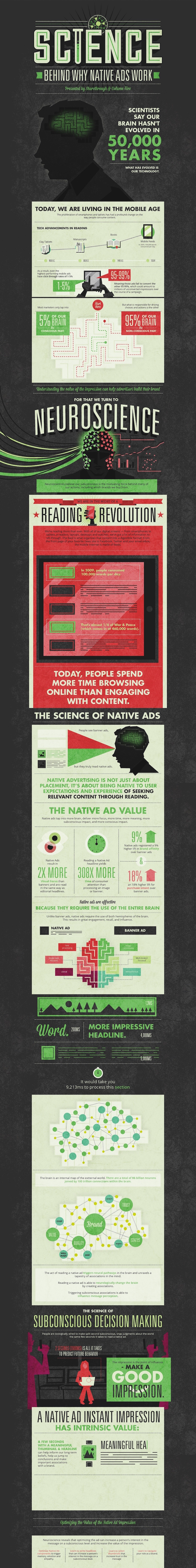 infografica native advertising