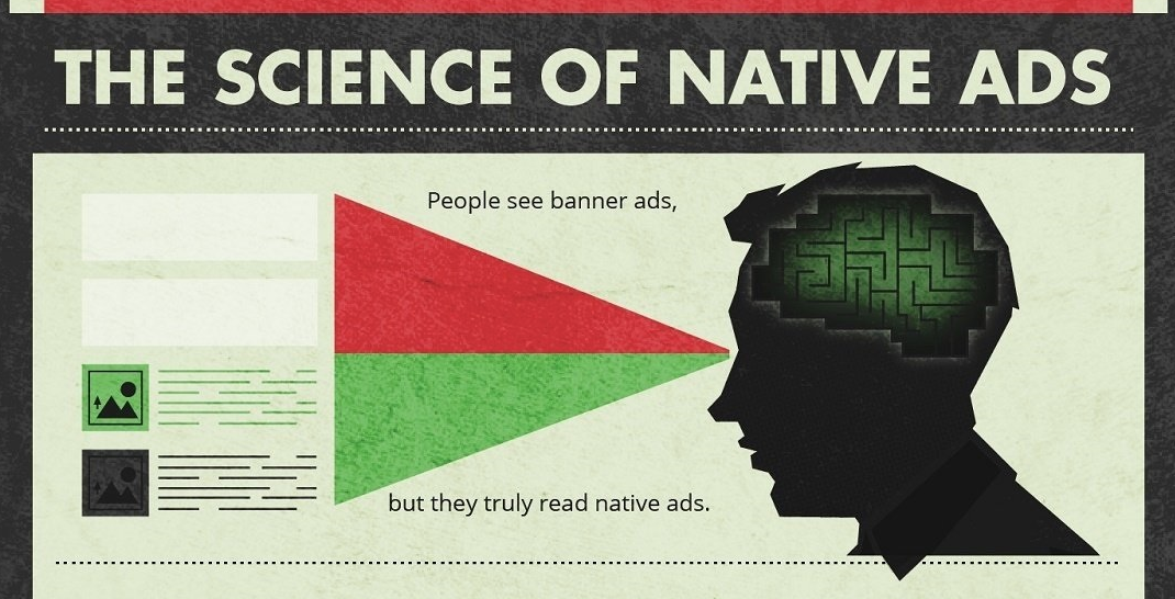 scienza infografica native advertising