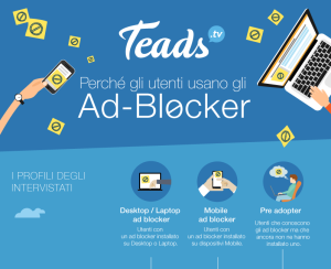 ad blocker infografica