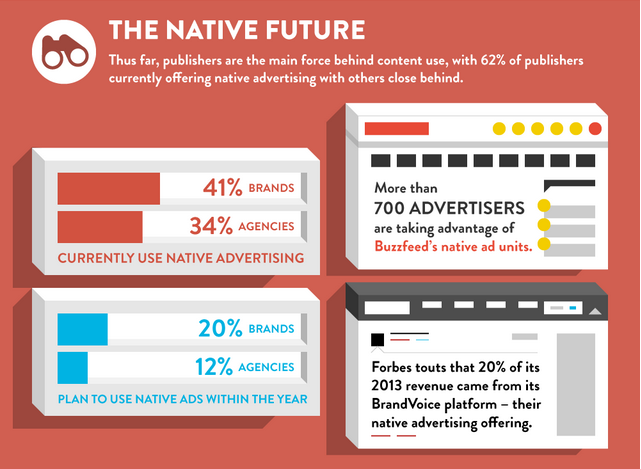 futuro native advertising